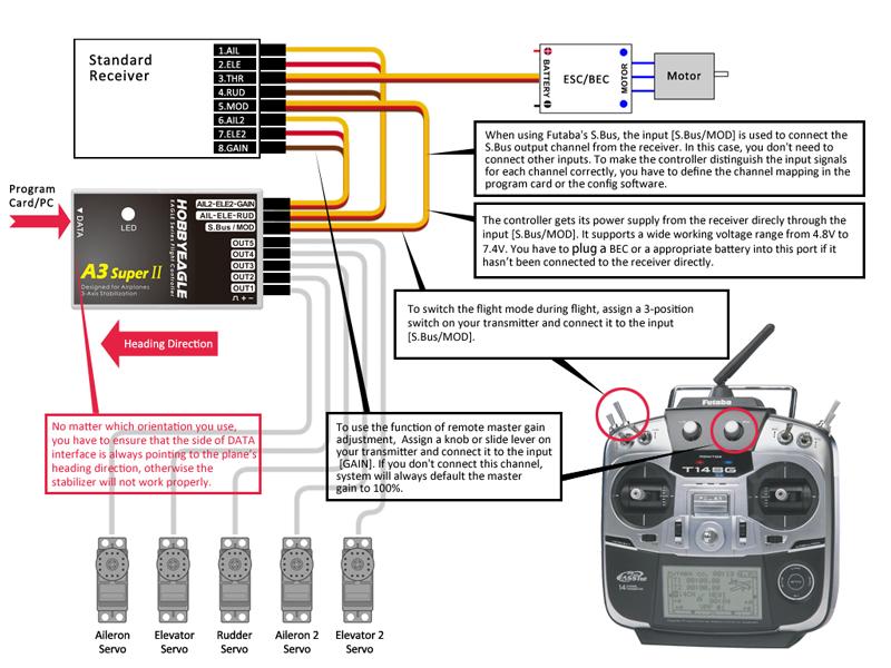 Eagle Aeroplane Flight Controller   Stabilization System A3
