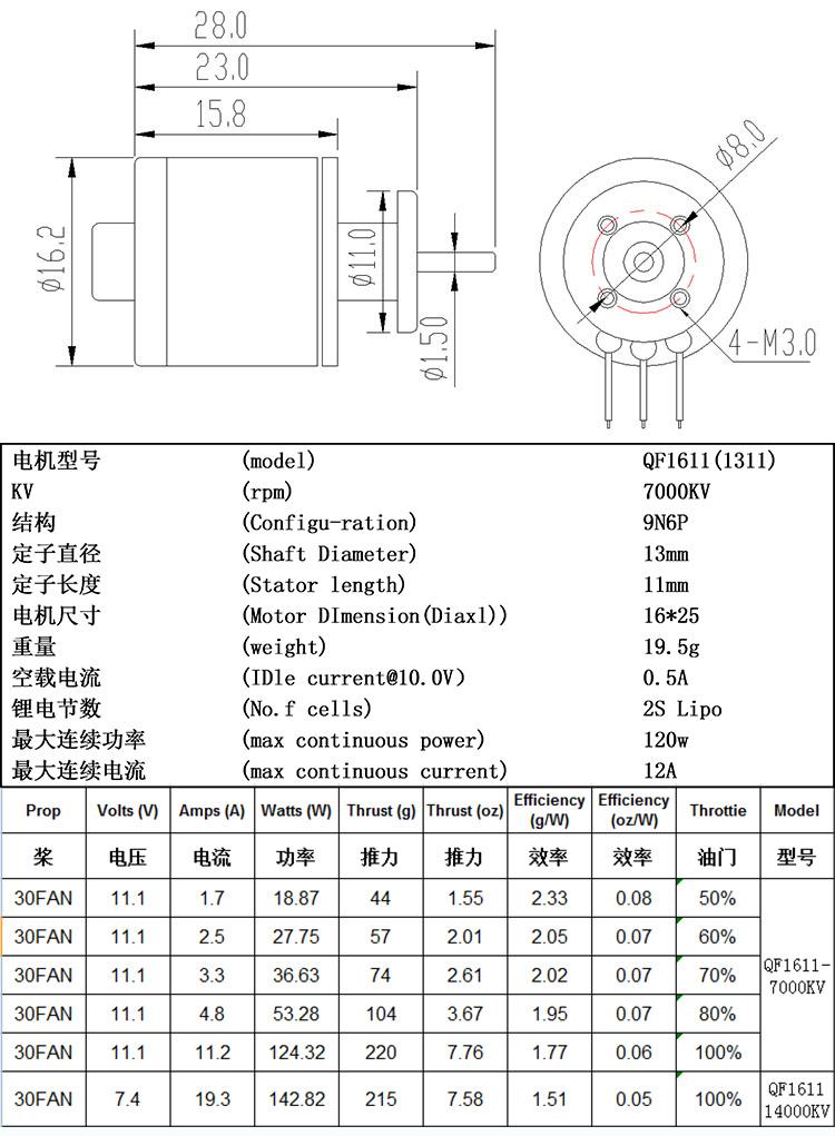 QX 30mm Ducted fan W/ QF1611-7000KV(3S) Motor Qx Motor Wiring Diagram on