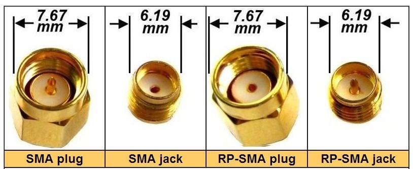 Sma on Dc Power Jack Connectors Diagram