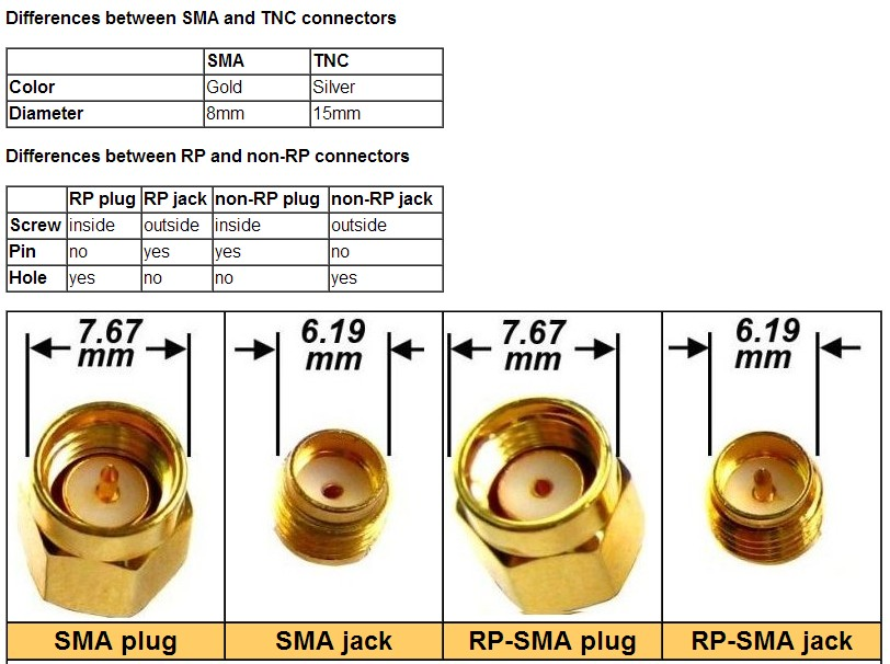 5 8 Ghz Circular Polarized Antenna