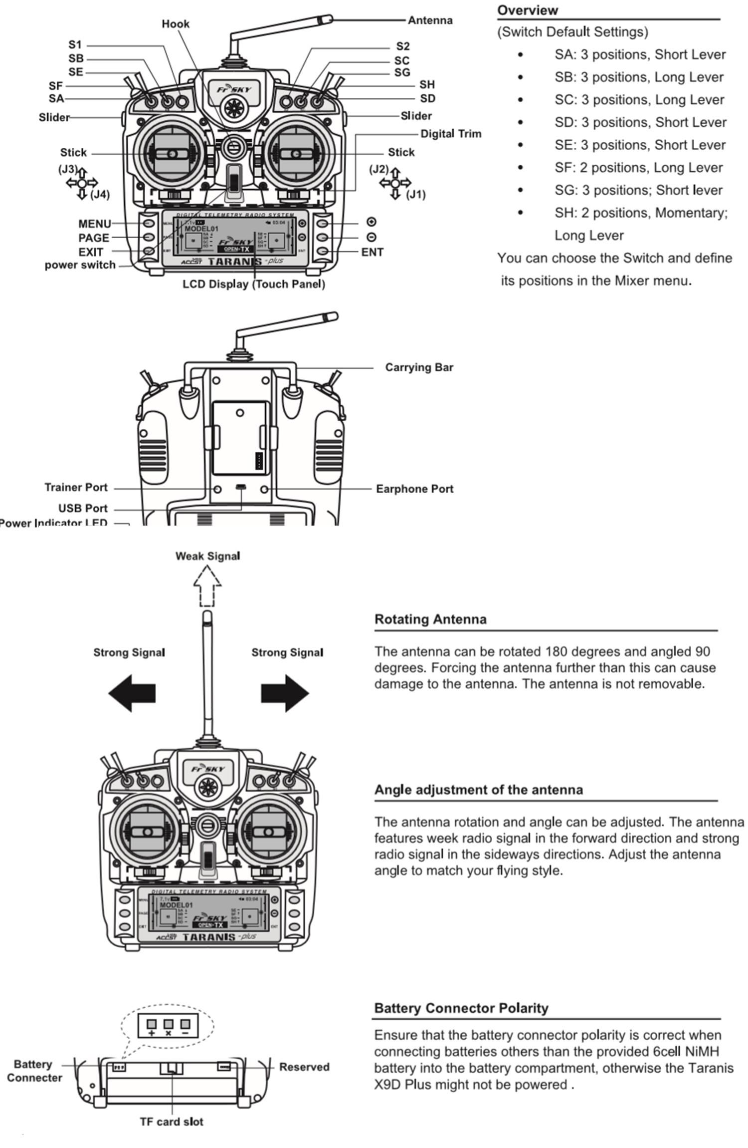 Frsky 2 4g Taranis X9d Plus 16ch Telemetry Transmitter